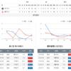 [MLB 분석] 7월 21일 콜로라도 시애틀 휴스턴 클리블랜드 MLB 야구 분석