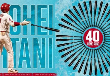 오타니, 선발 8이닝 1실점 호투에 MLB 시즌 첫 40호 홈런 폭발