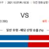 [KBO] 2021년 10월 7일 기아 LG, KT 키움, 한화 SSG랜더스 국내야구 베팅 분석